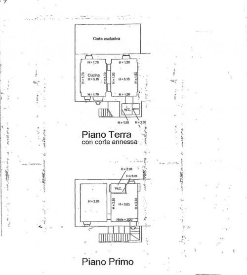 Casa singola in Vendita a Civitaquana